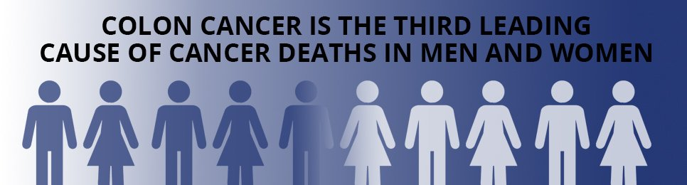 Graphic presenting the fact that colon cancer is the third leading cause of cancer deaths in men and women
